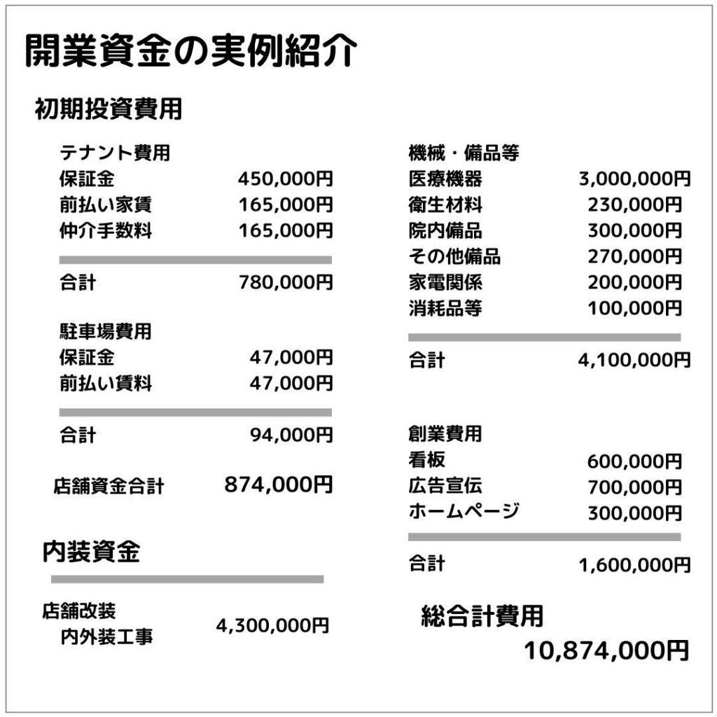 開業資金の実例紹介